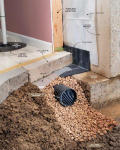 Waterproofing And Repair Service Basement Flood Protector