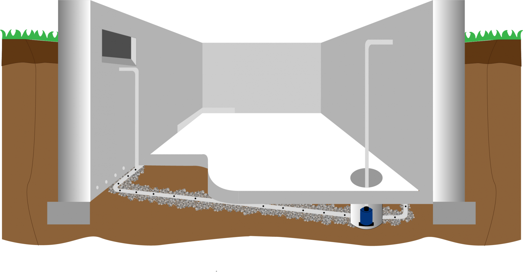 tile basements intrusion how drain basement interior wet water prevent to